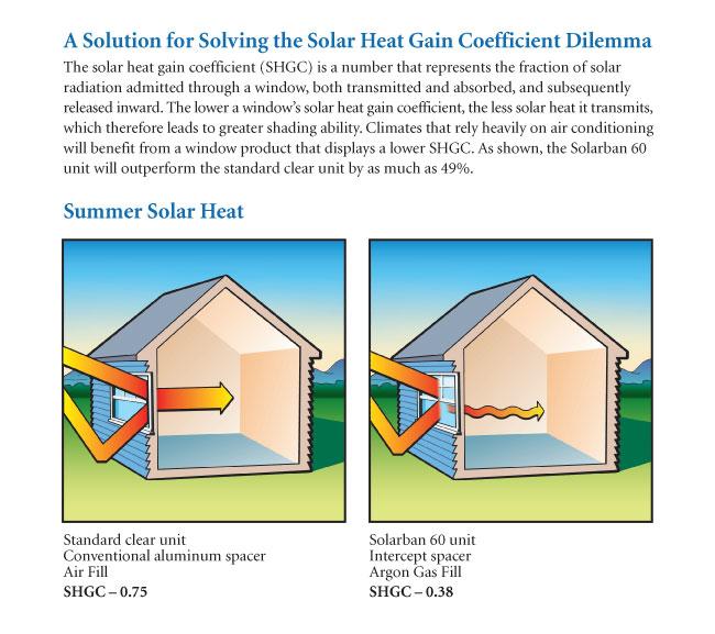 low-e-glass-solar-heat